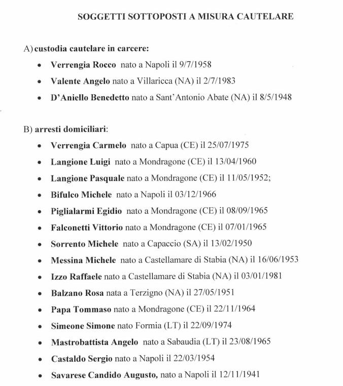Operazione Dedalo - elenco arrestati
