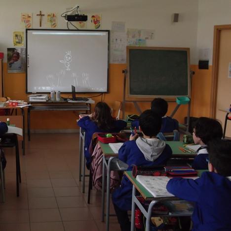 classe scuola alunni lim
