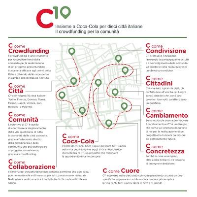 C10-Manifesto-