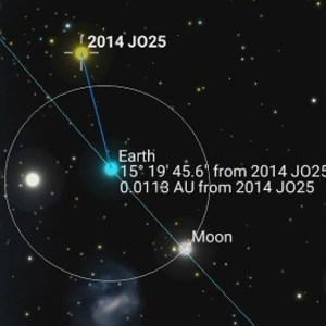 2014 J025 asteroide