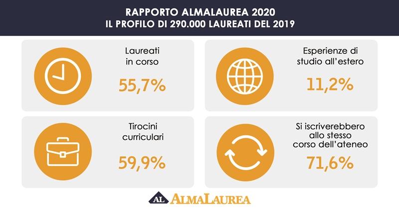 infografica PROFILO_stampa