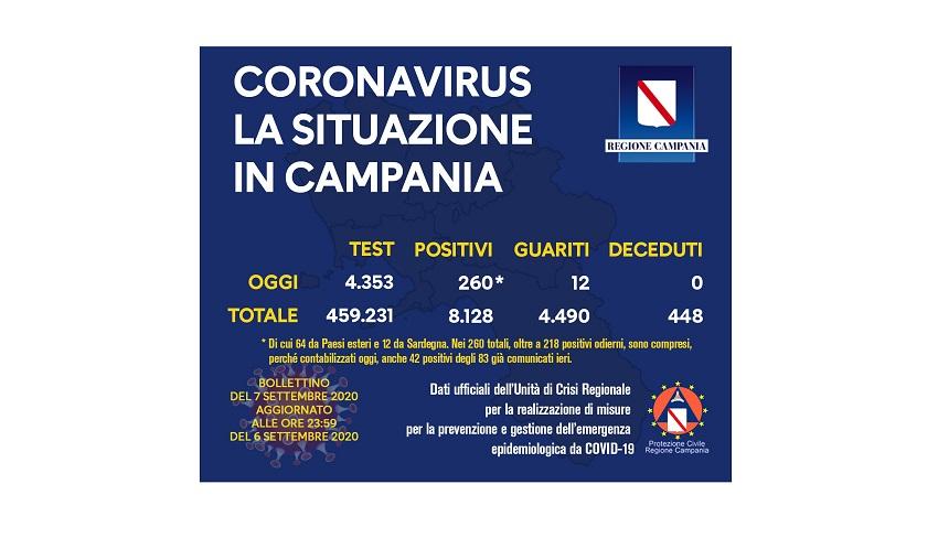 campania corona 07set20