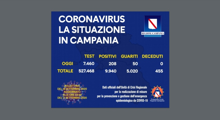 coronavirus 18set20