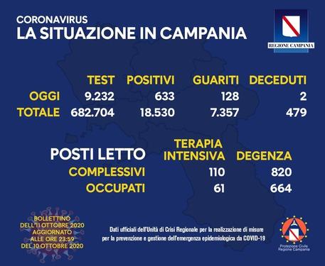 campania 111020