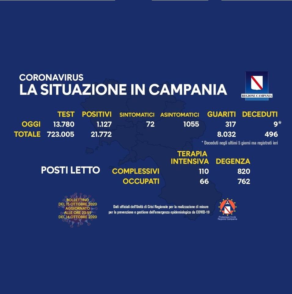 campania 151020