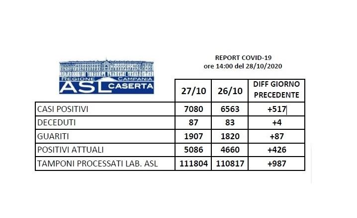 casrta 281020