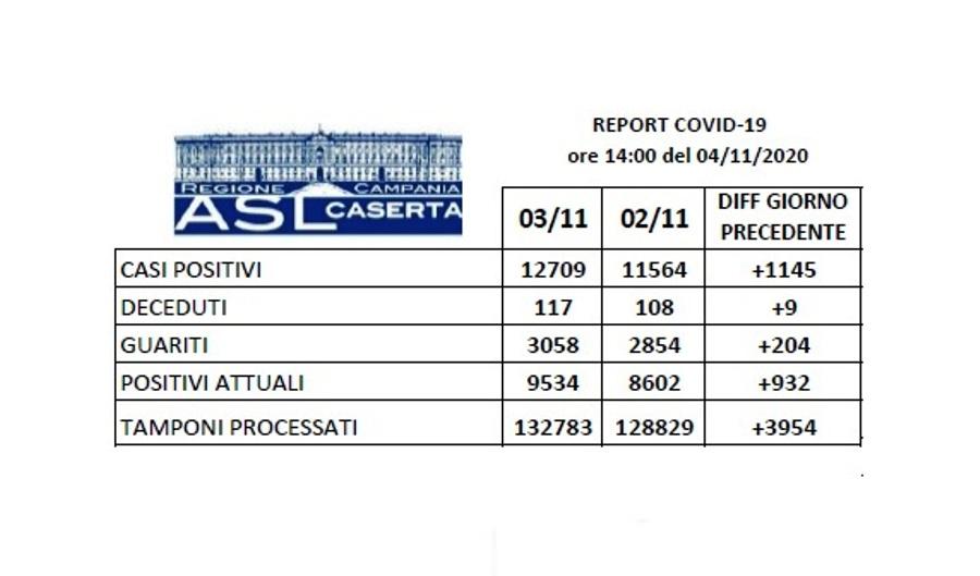 ascl caserta 041120