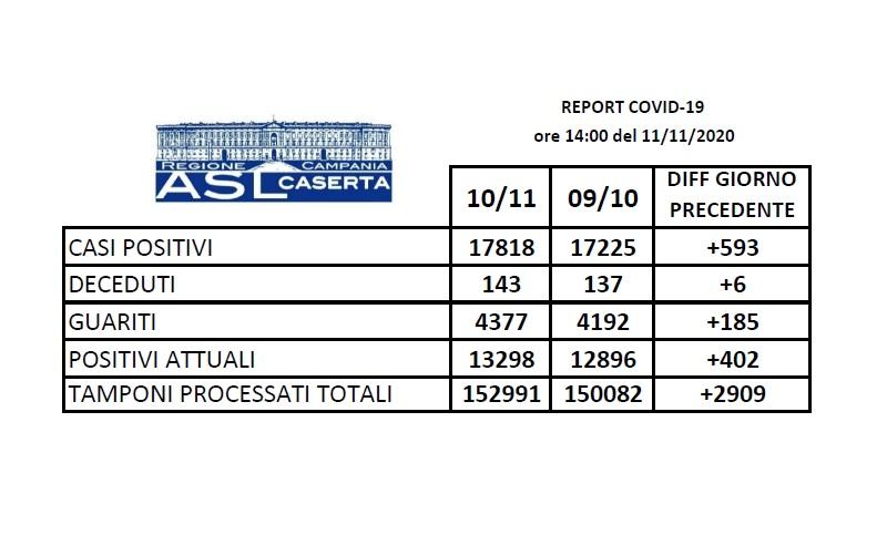 aslcaserta 111120