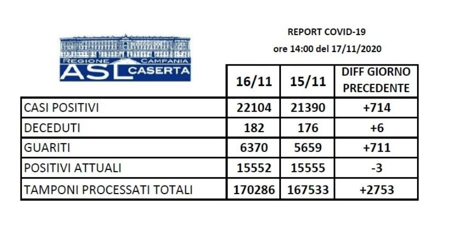 aslcaserta 171120