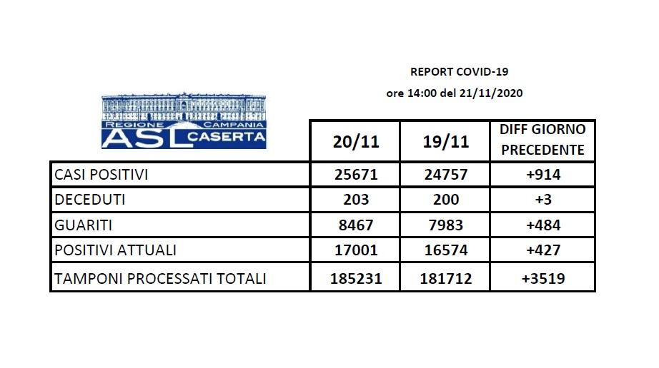 aslcaserta 211120