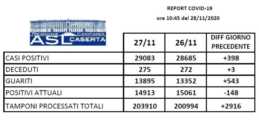 aslcaserta 281120