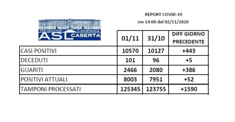 aslcaserta021120