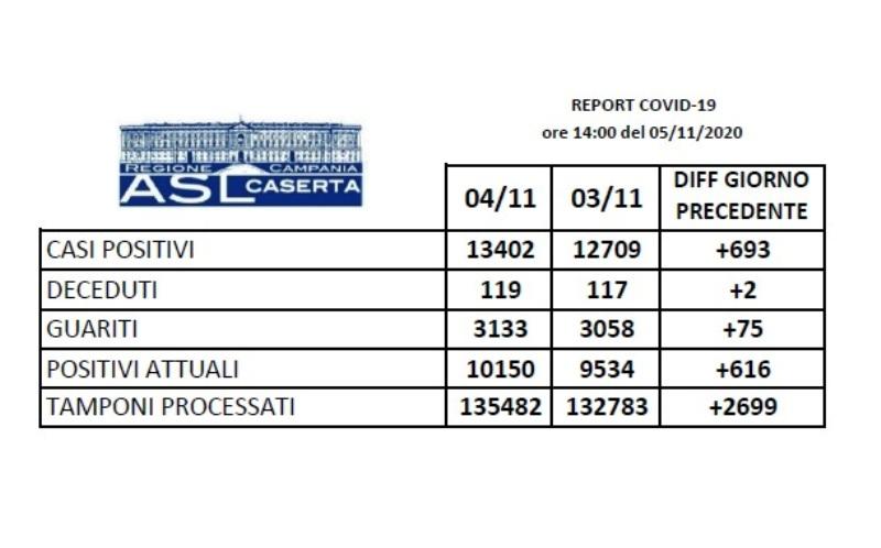 aslcaserta051120