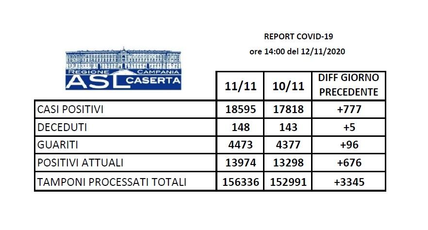 aslcaserta121120