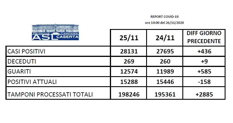 aslcaserta261120