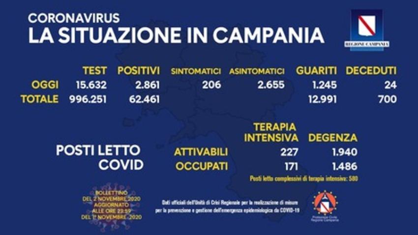 covid campania 021120
