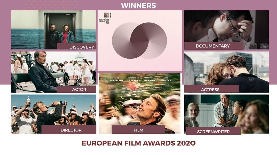 oscar europei 2020