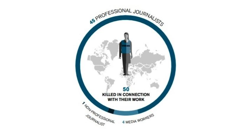 reporter senza frontiere giornalisti uccisi
