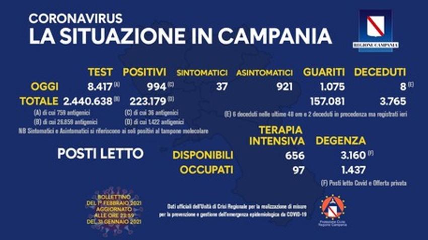 campania 01feb21