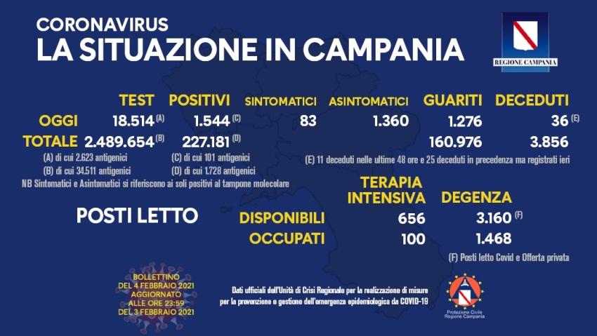 campania 04feb21