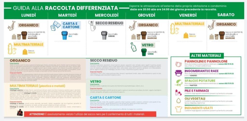 cesa raccolta differenz 2021 (5)